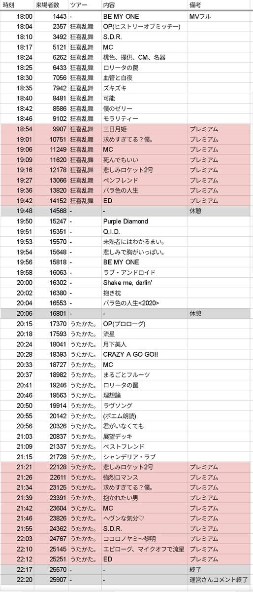 f:id:tomo-sankaku:20200816194502j:plain:w200