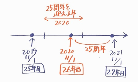 f:id:tomo-sankaku:20200825004837j:plain:w300