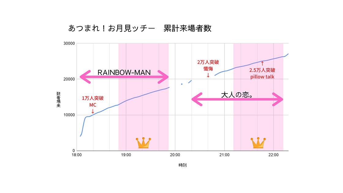 f:id:tomo-sankaku:20200925013835p:plain
