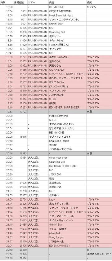 f:id:tomo-sankaku:20200930161417j:plain:w200