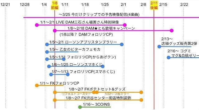 f:id:tomo-sankaku:20210102083401j:plain