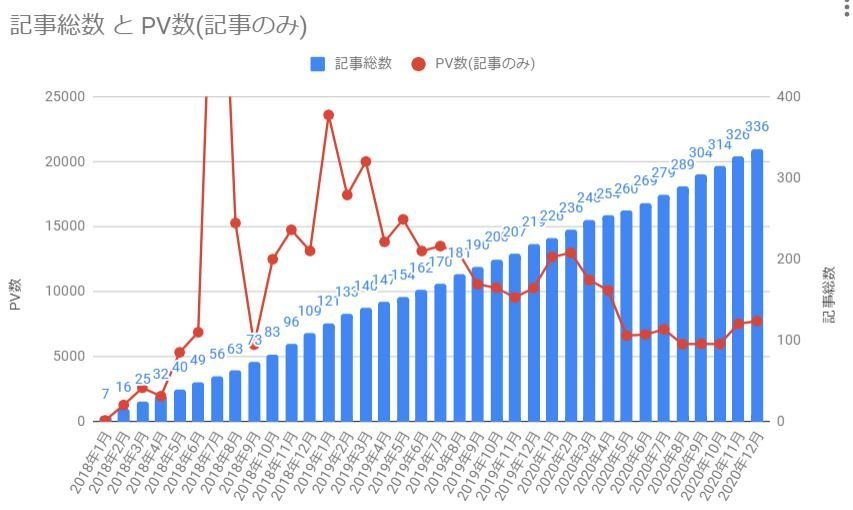 f:id:tomo-sankaku:20210123225956j:plain:w500