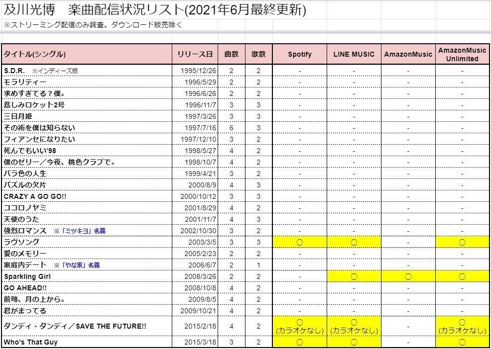 f:id:tomo-sankaku:20210531145800j:plain