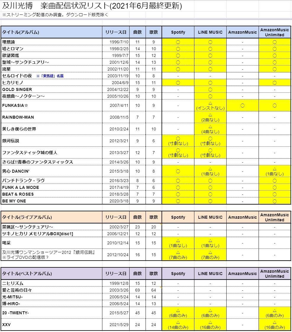 f:id:tomo-sankaku:20210531145832j:plain