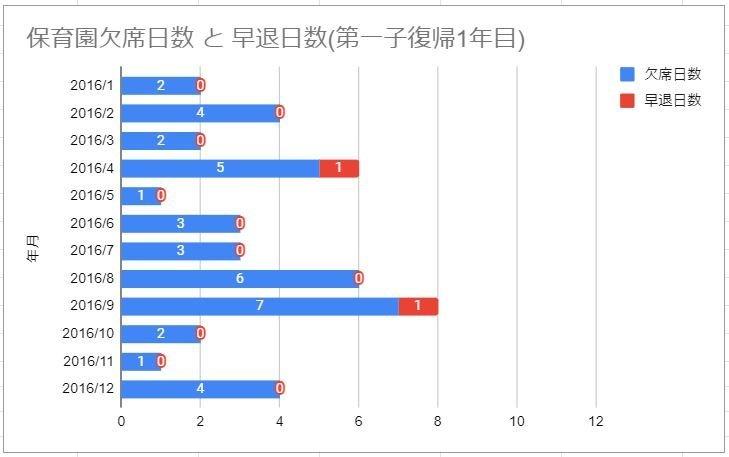 f:id:tomo-sankaku:20210623112926j:plain:w500