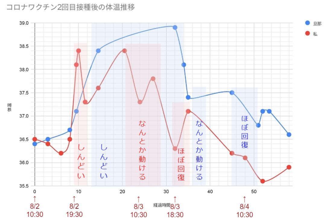 f:id:tomo-sankaku:20210805022713p:plain
