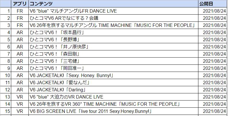 f:id:tomo-sankaku:20210826014558p:plain
