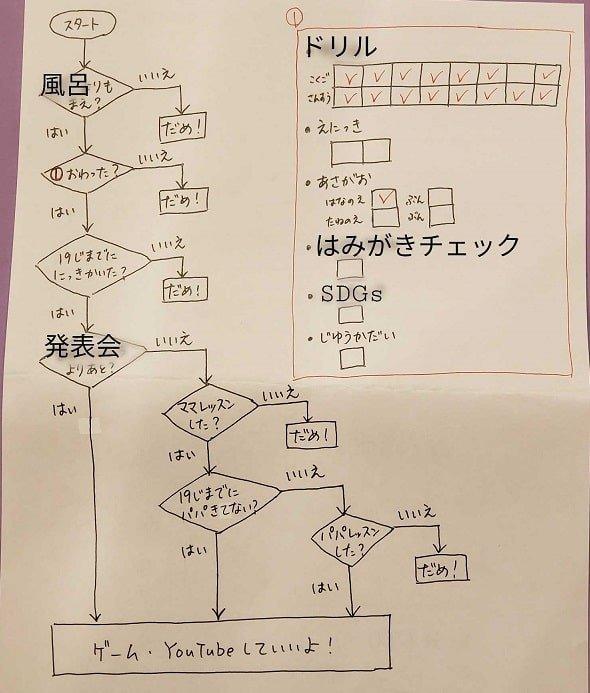 f:id:tomo-sankaku:20210905015314j:plain:w300