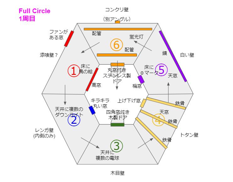 f:id:tomo-sankaku:20210909122710p:plain:w500