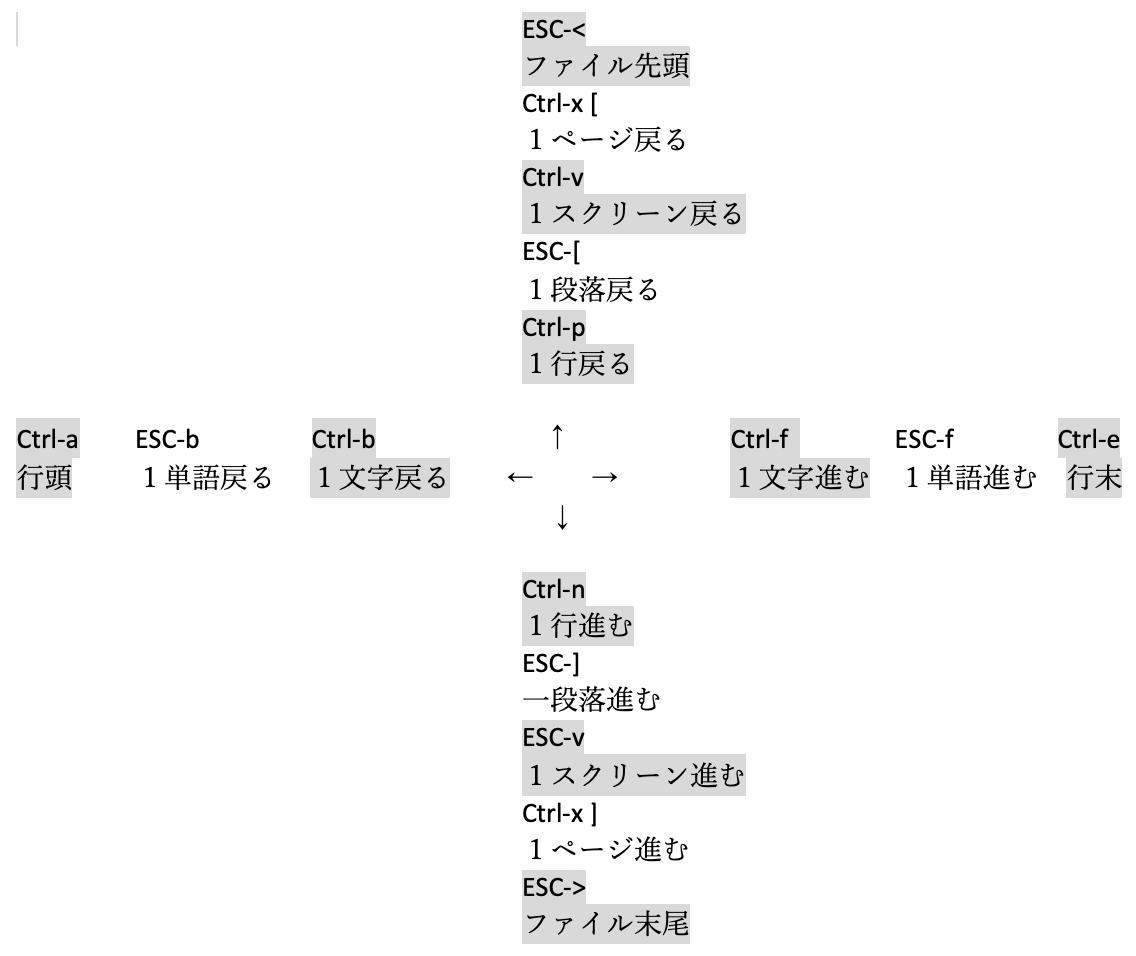f:id:tomo-study:20190829162045p:plain