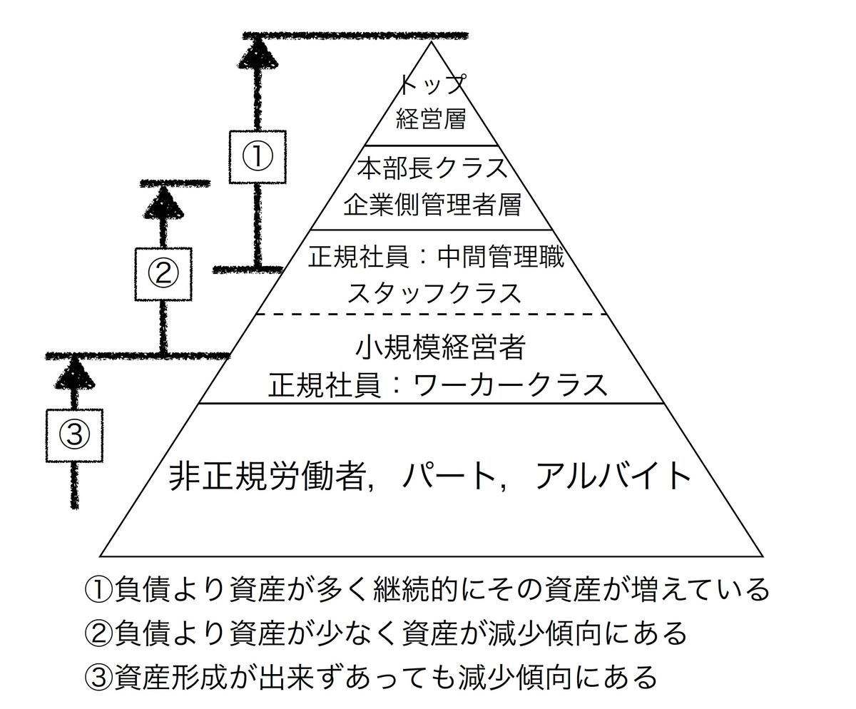 f:id:tomo1961:20210201134125j:plain