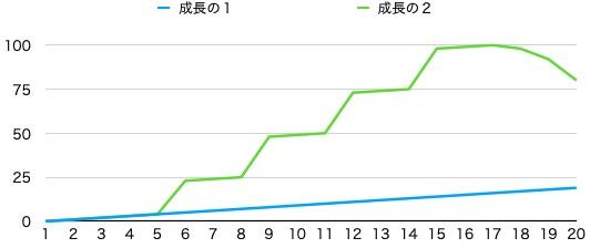 f:id:tomo1961:20210323124107j:plain
