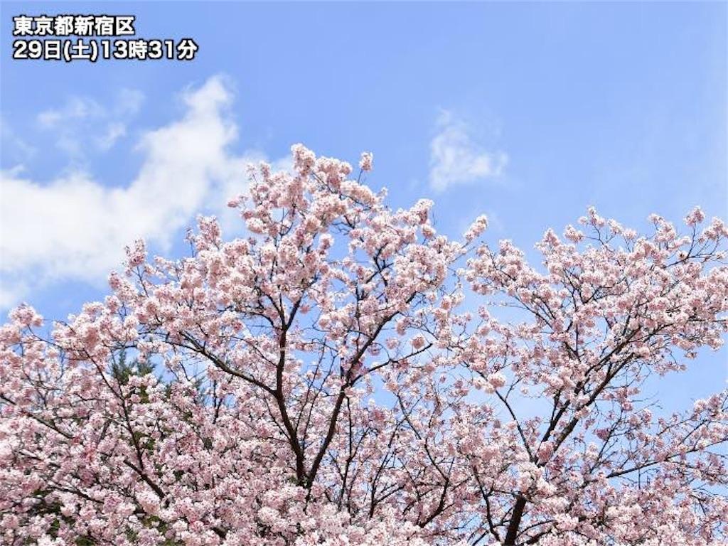 f:id:tomo2200:20200304105236j:image