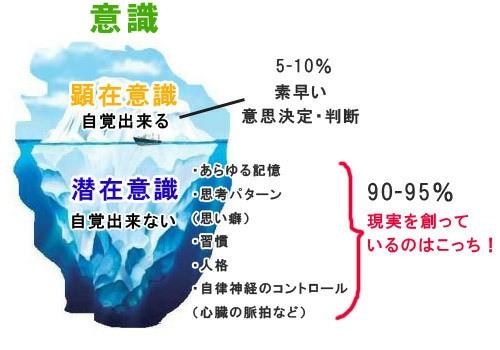 f:id:tomo4yoga999:20210525094103j:image
