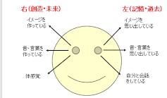 f:id:tomo788:20210501185322j:plain