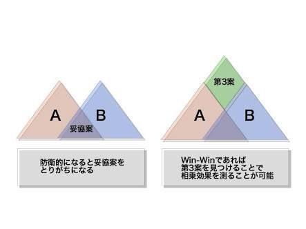 f:id:tomo_BLOG1215:20200517085807j:plain