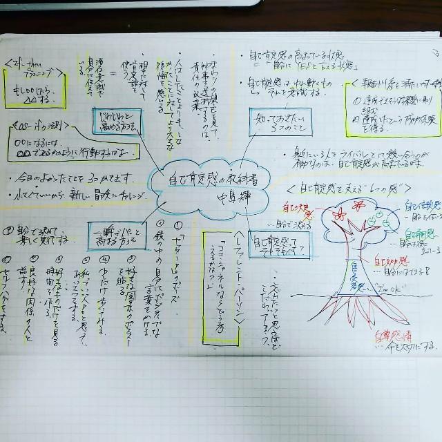 f:id:tomo_book_aya:20200208222918j:image
