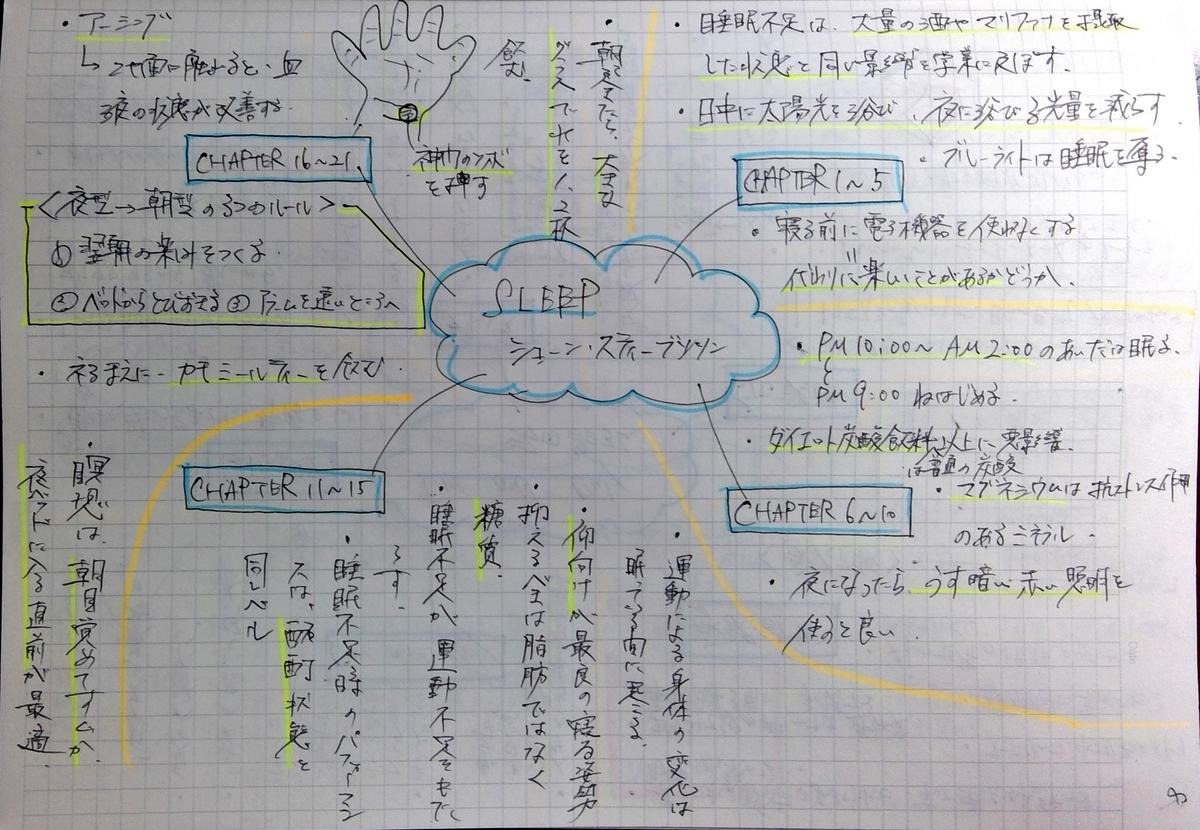 f:id:tomo_book_aya:20200209221524j:plain