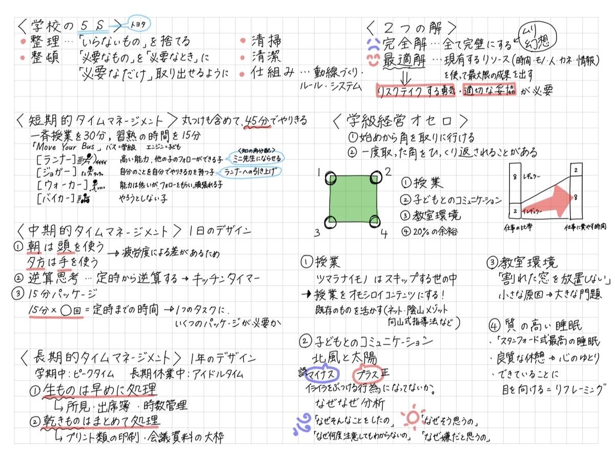 f:id:tomo_book_aya:20200213235951j:plain