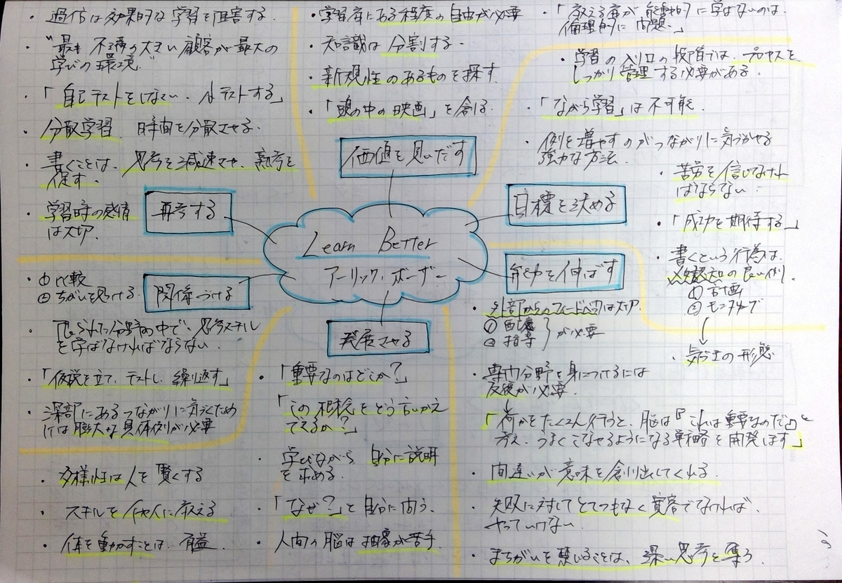 f:id:tomo_book_aya:20200302200142j:plain