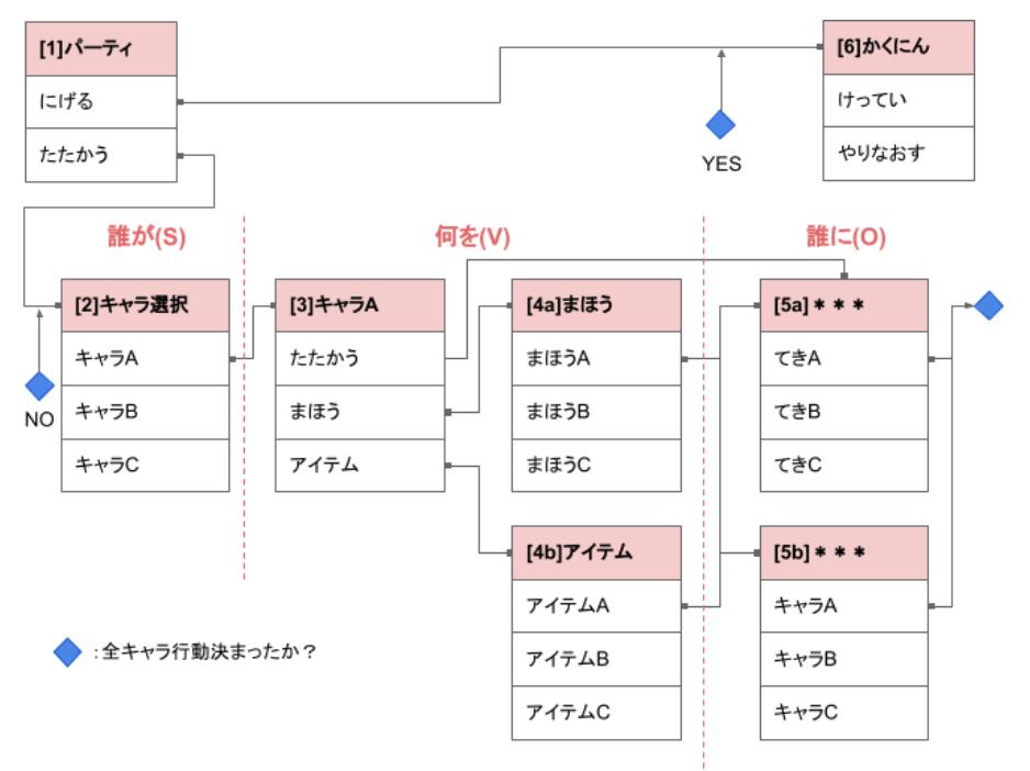 f:id:tomo_mana:20210505180721p:plain