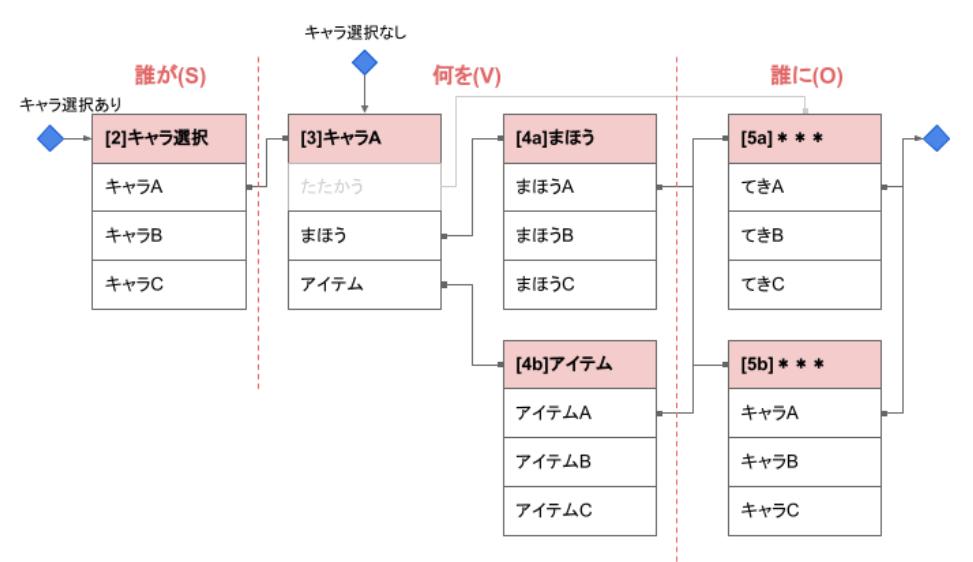 f:id:tomo_mana:20210505233723p:plain