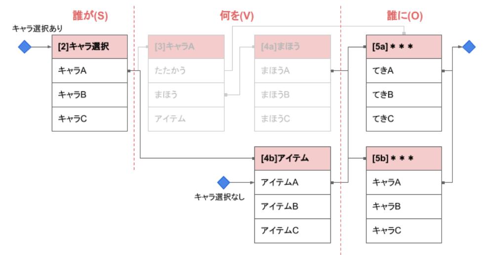 f:id:tomo_mana:20210505233832p:plain