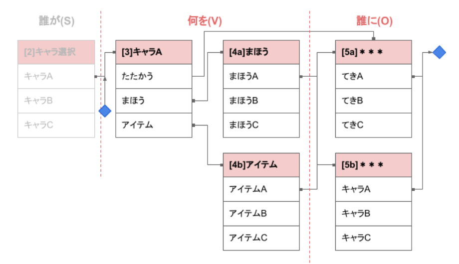 f:id:tomo_mana:20210505233906p:plain