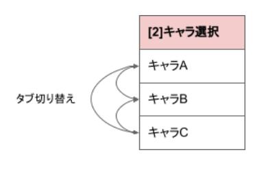 f:id:tomo_mana:20210505234856p:plain