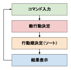 f:id:tomo_mana:20210510223017p:plain