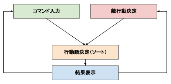 f:id:tomo_mana:20210510223057p:plain