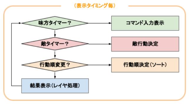 f:id:tomo_mana:20210510223129p:plain