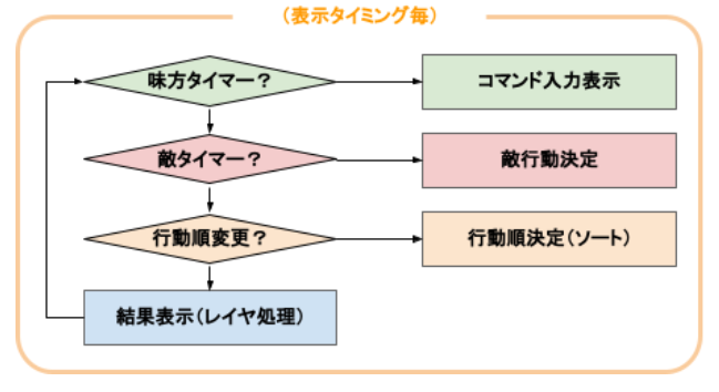 f:id:tomo_mana:20210510223345p:plain