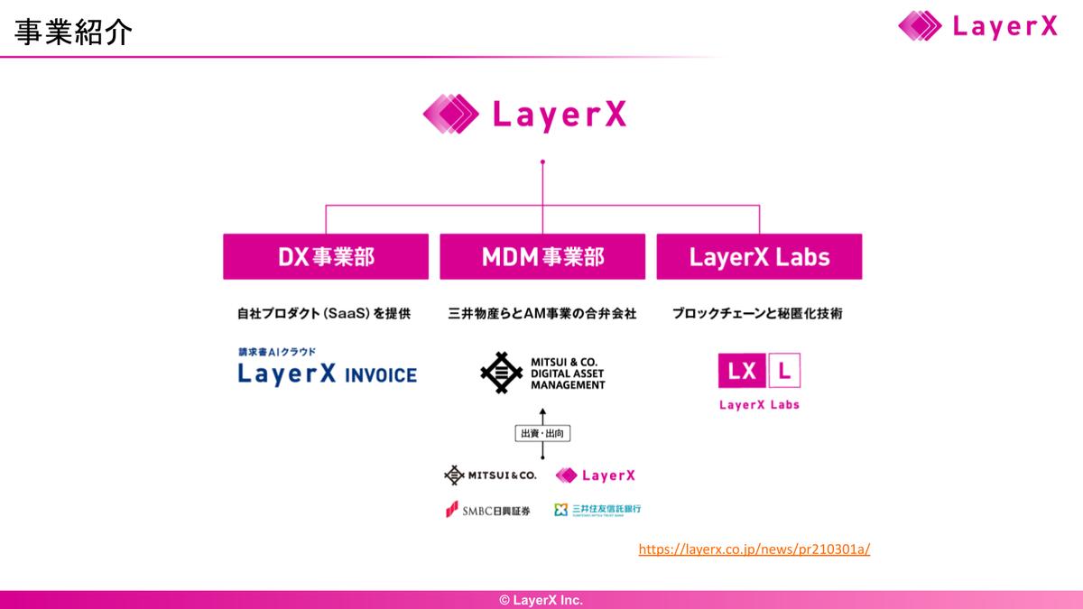 f:id:tomoaki25:20210520010611p:plain
