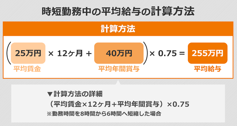 f:id:tomobataraki-system:20200823123540p:plain