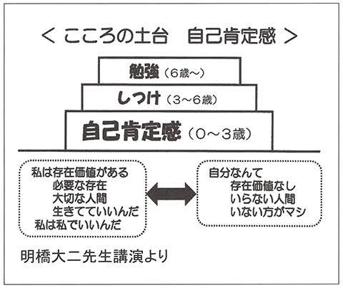 f:id:tomobataraki-system:20200829203234j:plain