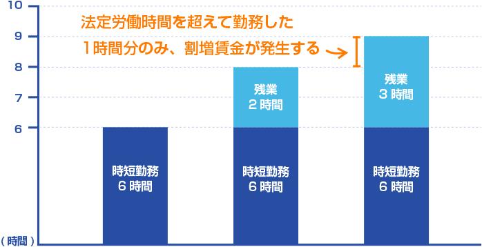 f:id:tomobataraki-system:20200910184720p:plain