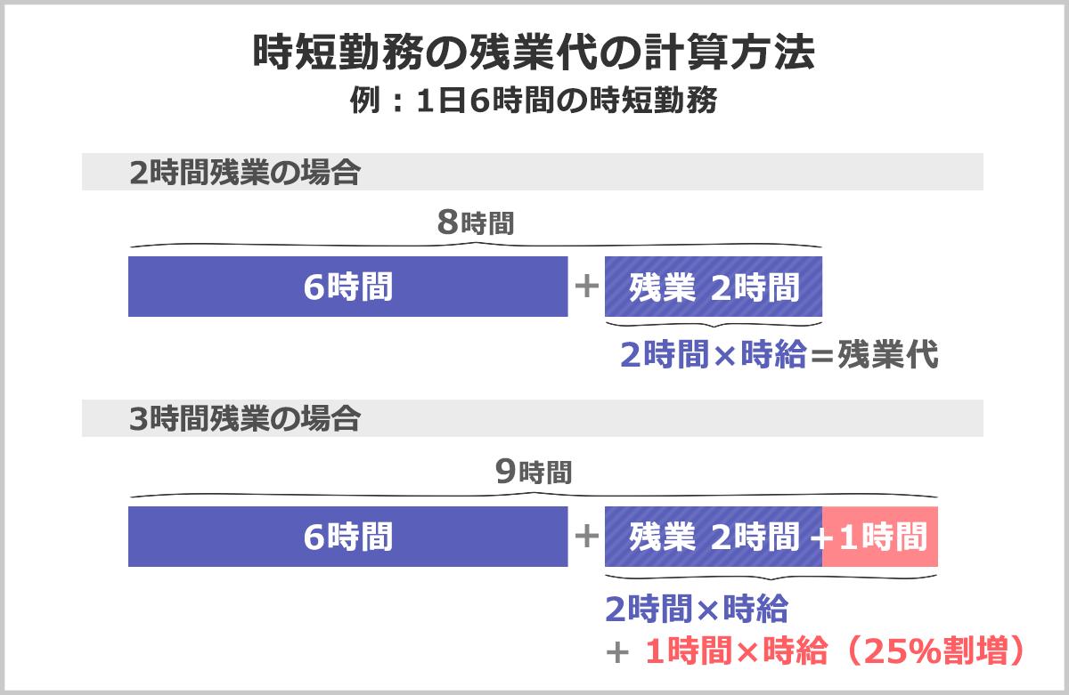 f:id:tomobataraki-system:20200910193610p:plain