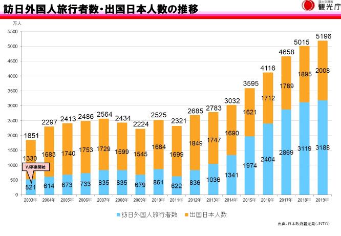 f:id:tomobataraki-system:20200920101610p:plain