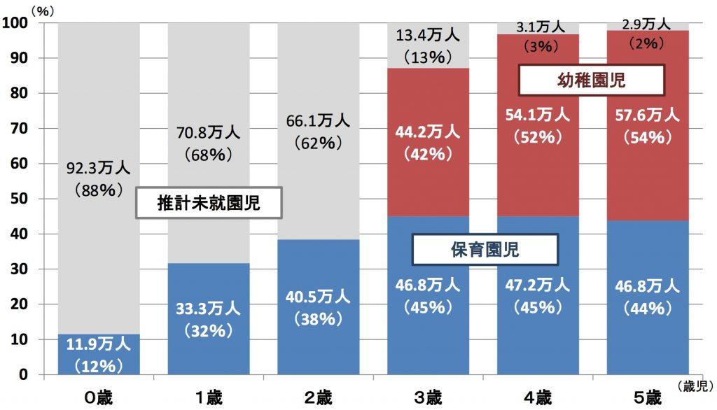f:id:tomobataraki-system:20201025150300j:plain