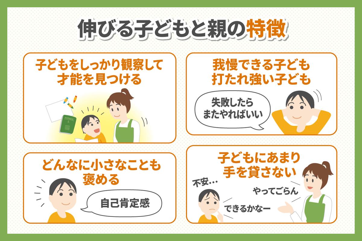 f:id:tomobataraki-system:20201204124512j:plain