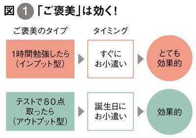 f:id:tomobataraki-system:20201207180855j:plain