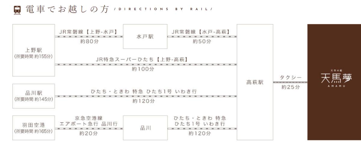 f:id:tomochan-me:20201101154636p:plain