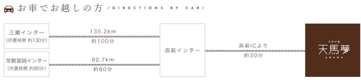 f:id:tomochan-me:20201101154650p:plain