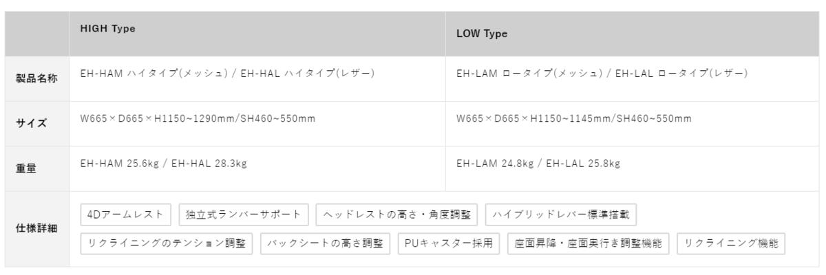 f:id:tomochan-me:20210103191653p:plain