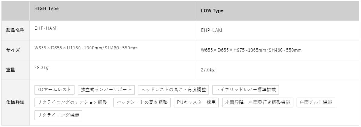 f:id:tomochan-me:20210103191956p:plain