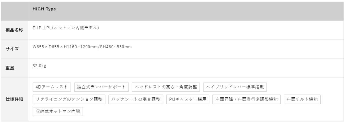 f:id:tomochan-me:20210103192242p:plain