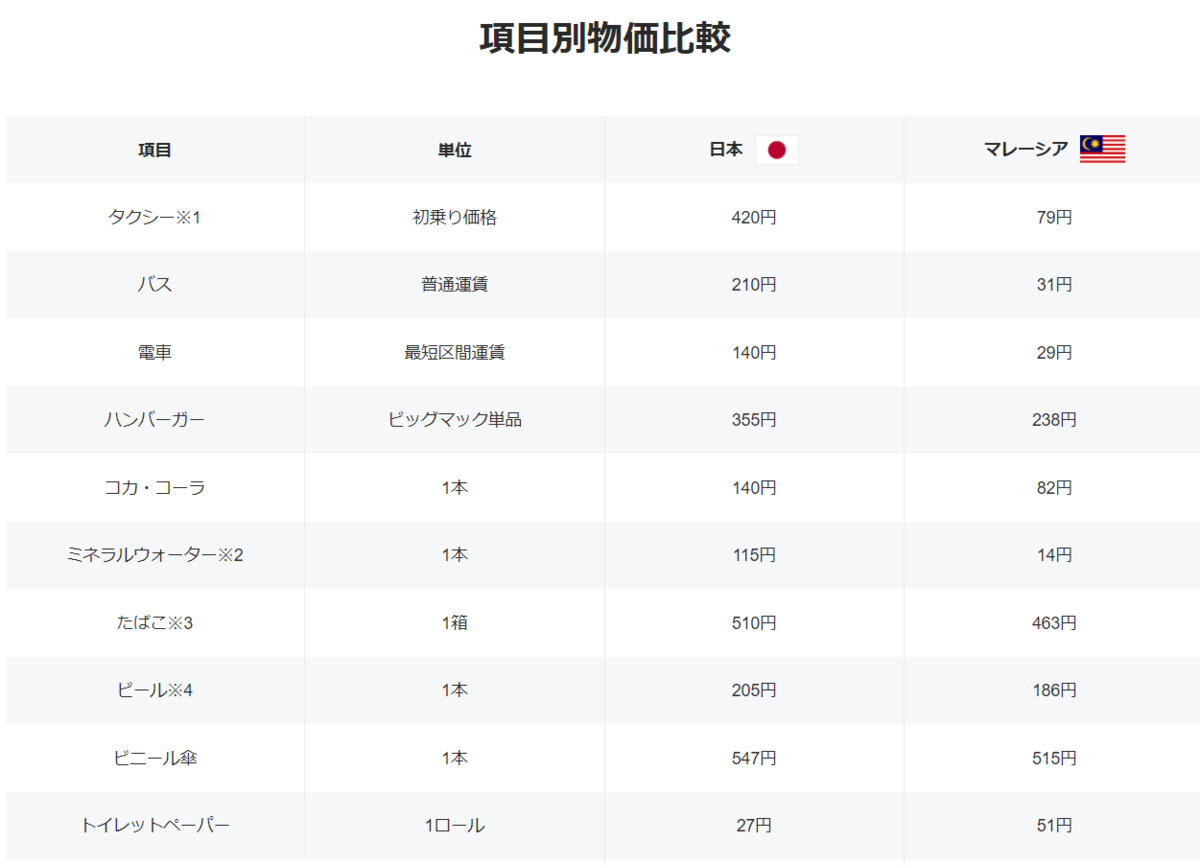 f:id:tomochan-me:20210124215135p:plain