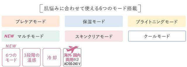 f:id:tomochan-me:20210222191925j:plain
