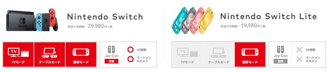 f:id:tomochan-me:20210304165201p:plain